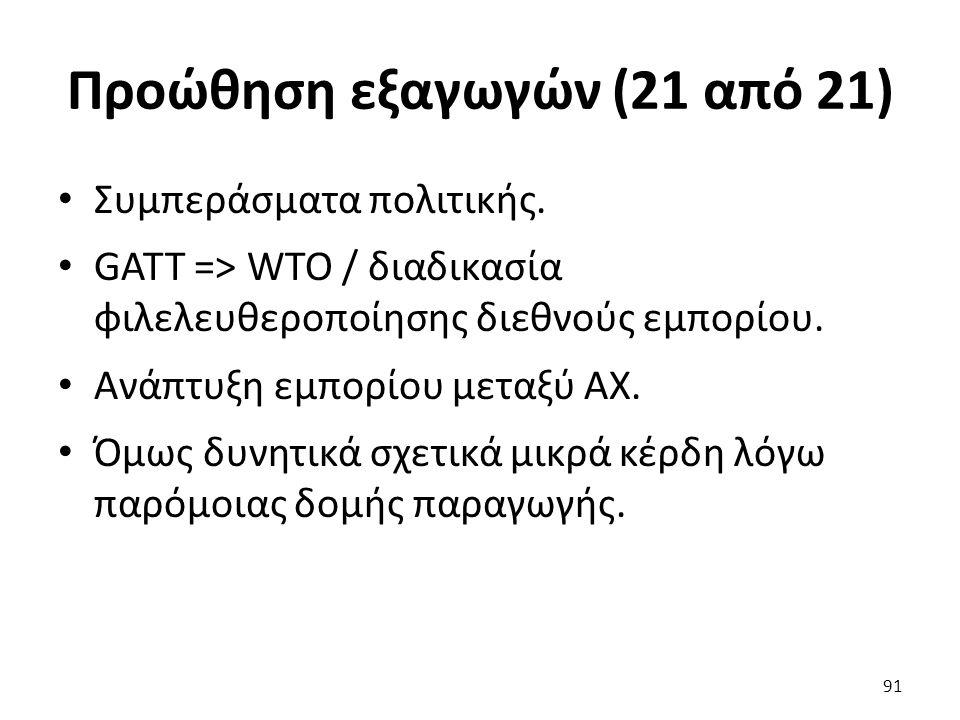 Προώθηση εξαγωγών (21 από 21) Συμπεράσματα πολιτικής.