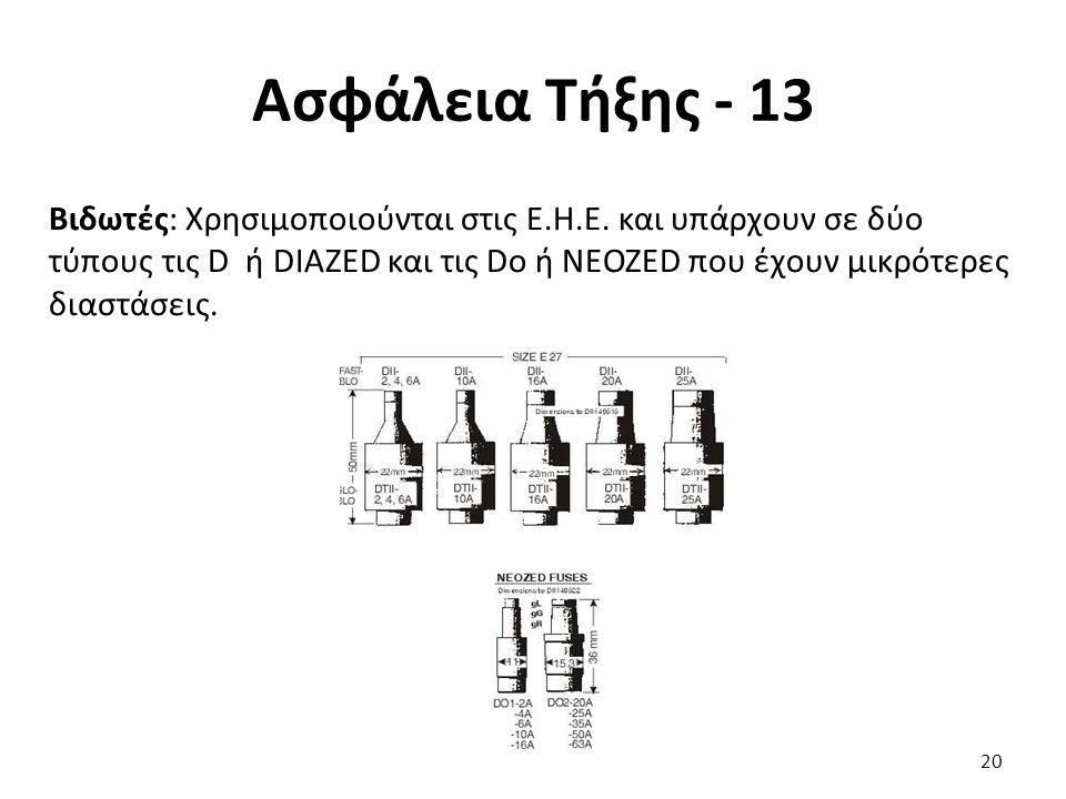 Ασφάλεια Τήξης - 13 20 Βιδωτές: Χρησιμοποιούνται στις Ε.Η.Ε. και υπάρχουν σε δύο τύπους τις D ή DIAZED και τις Do ή NEOZED που έχουν μικρότερες διαστά