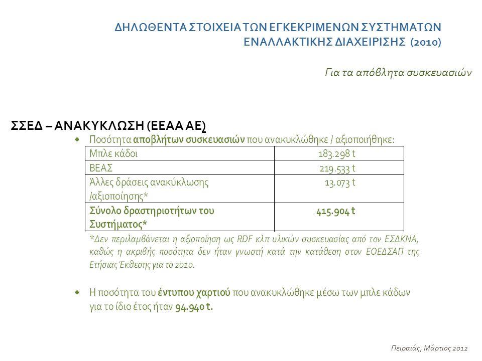 ΔΗΛΩΘΕΝΤΑ ΣΤΟΙΧΕΙΑ ΤΩΝ ΕΓΚΕΚΡΙΜΕΝΩΝ ΣΥΣΤΗΜΑΤΩΝ ΕΝΑΛΛΑΚΤΙΚΗΣ ΔΙΑΧΕΙΡΙΣΗΣ (2010) Πειραιάς, Μάρτιος 2012 ΣΣΕΔ – ΑΝΑΚΥΚΛΩΣΗ (ΕΕΑΑ ΑΕ) Για τα απόβλητα συσκευασιών