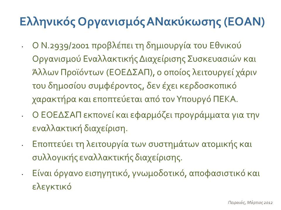 Ελληνικός Οργανισμός ΑΝακύκωσης (ΕΟΑΝ) Πειραιάς, Μάρτιος 2012 Ο Ν.2939/2001 προβλέπει τη δημιουργία του Εθνικού Οργανισμού Εναλλακτικής Διαχείρισης Συσκευασιών και Άλλων Προϊόντων (ΕΟΕΔΣΑΠ), ο οποίος λειτουργεί χάριν του δημοσίου συμφέροντος, δεν έχει κερδοσκοπικό χαρακτήρα και εποπτεύεται από τον Υπουργό ΠΕΚΑ.