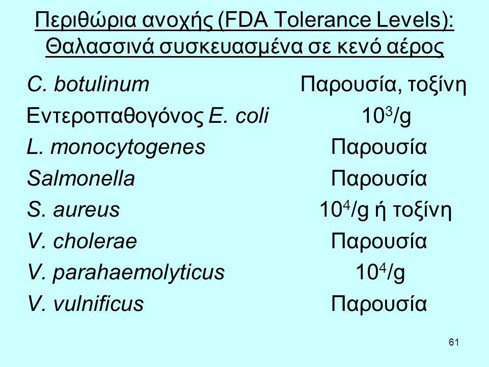 61 Περιθώρια ανοχής (FDA Tolerance Levels): Θαλασσινά συσκευασμένα σε κενό αέρος C.