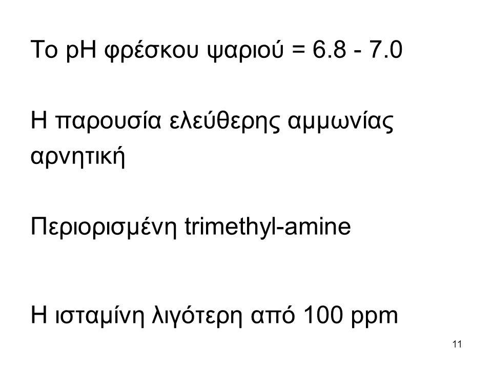 11 Το pH φρέσκου ψαριού = 6.8 - 7.0 Η παρουσία ελεύθερης αμμωνίας αρνητική Περιορισμένη trimethyl-amine Η ισταμίνη λιγότερη από 100 ppm