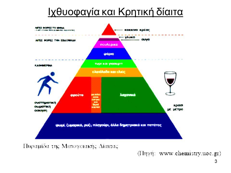3 Ιχθυοφαγία και Κρητική δίαιτα