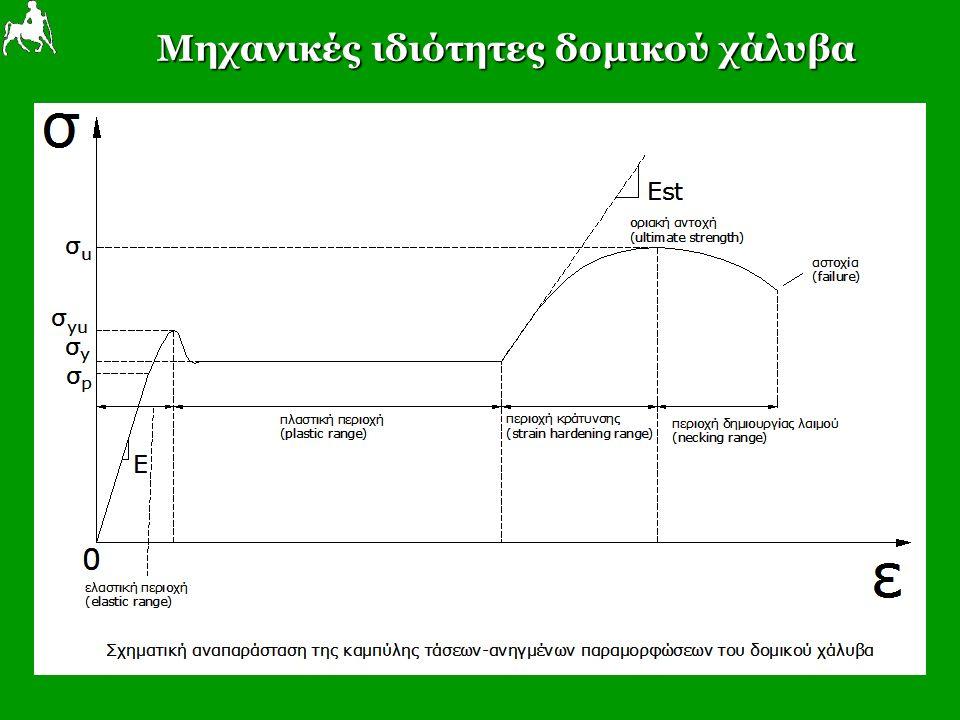 Μηχανικές ιδιότητες δομικού χάλυβα