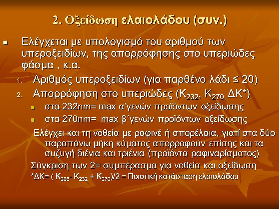 2. Οξείδωση ελαιολάδου (συν.) Ελέγχεται με υπολογισμό του αριθμού των υπεροξειδίων, της απορρόφησης στο υπεριώδες φάσμα, κ.α. Ελέγχεται με υπολογισμό