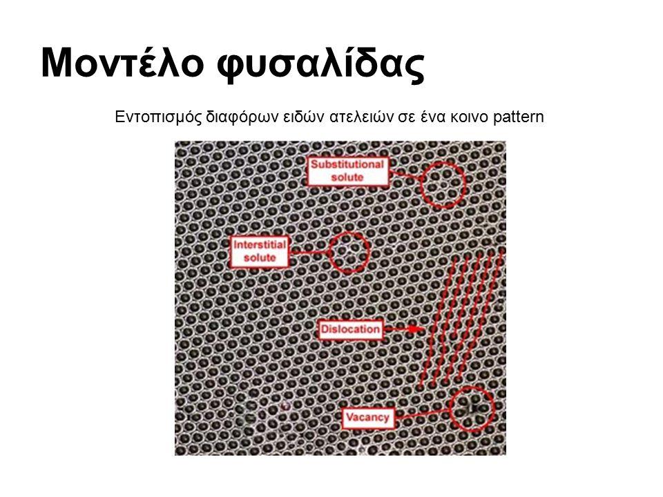 Μοντέλο φυσαλίδας Εντοπισμός διαφόρων ειδών ατελειών σε ένα κοινο pattern