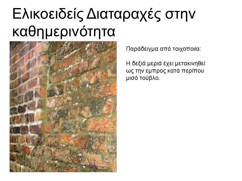 Ελικοειδείς Διαταραχές στην καθημερινότητα Παράδειγμα από τοιχοποιία: Η δεξιά μεριά έχει μετακινηθεί ως την εμπρος κατά περίπου μισό τούβλο.