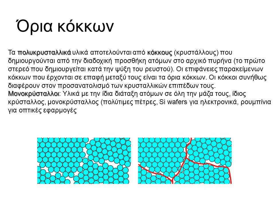 πολυκρυσταλλικάκόκκους Τα πολυκρυσταλλικά υλικά αποτελούνται από κόκκους (κρυστάλλους) που δημιουργούνται από την διαδοχική προσθήκη ατόμων στο αρχικό πυρήνα (το πρώτο στερεό που δημιουργείται κατά την ψύξη του ρευστού).