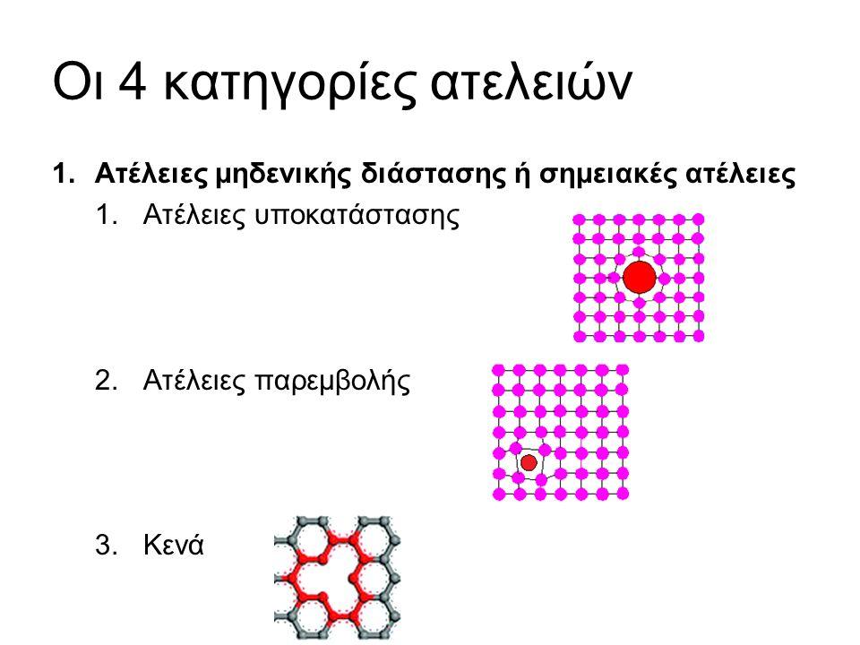 Οι 4 κατηγορίες ατελειών 1.Ατέλειες μηδενικής διάστασης ή σημειακές ατέλειες 1.Ατέλειες υποκατάστασης 2.Ατέλειες παρεμβολής 3.Κενά