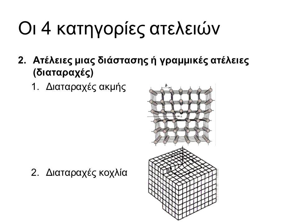 Οι 4 κατηγορίες ατελειών 2.Ατέλειες μιας διάστασης ή γραμμικές ατέλειες (διαταραχές) 1.Διαταραχές ακμής 2.Διαταραχές κοχλία