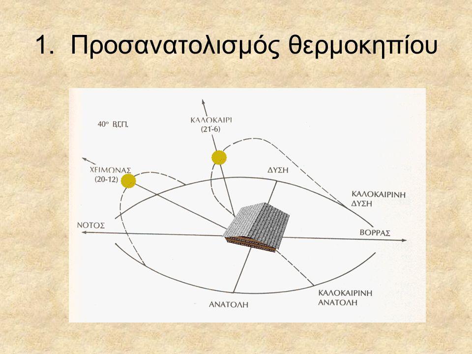 1. Προσανατολισμός θερμοκηπίου