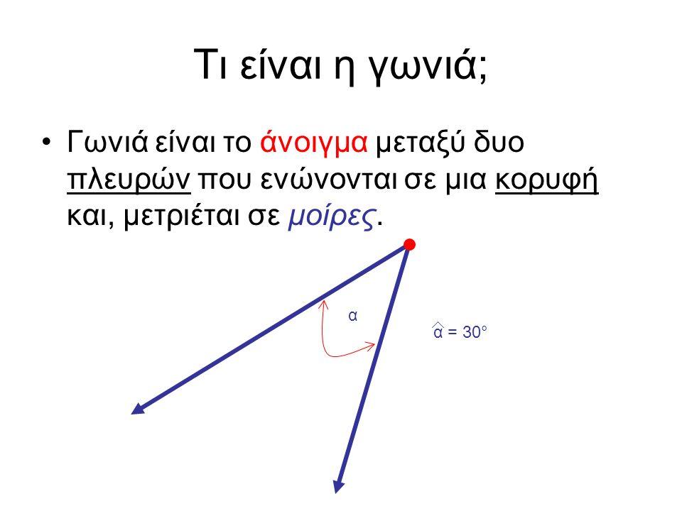 Τι είναι η γωνιά; Γωνιά είναι το άνοιγμα μεταξύ δυο πλευρών που ενώνονται σε μια κορυφή και, μετριέται σε μοίρες. α α = 30°