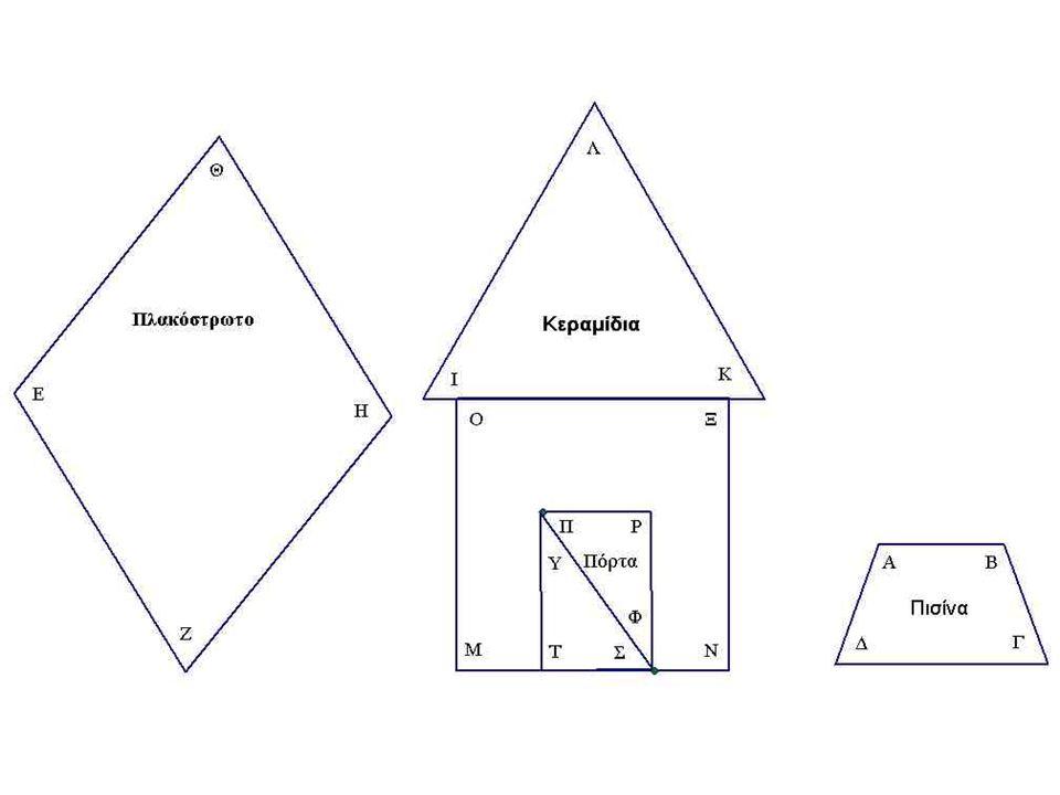 ΠΡΟΒΛΗΜΑ: Ο αρχιτέκτονας ενός σπιτιού πρέπει να δώσει οδηγίες στον κτίστη για το κόψιμο και την τοποθέτηση των κεραμικών του πλακόστρωτου και της πισίνας, στον κεραμιδά για το κόψιμο και την τοποθέτηση των κεραμιδιών και στον πελεκάνο για το σχέδιο και την κατασκευή της εξώπορτας.