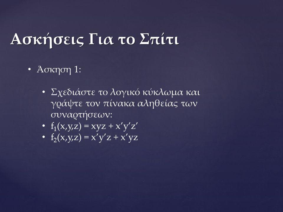 Ασκήσεις Για το Σπίτι Άσκηση 1: Σχεδιάστε το λογικό κύκλωμα και γράψτε τον πίνακα αληθείας των συναρτήσεων: f 1 (x,y,z) = xyz + x'y'z' f 2 (x,y,z) = x'y'z + x'yz