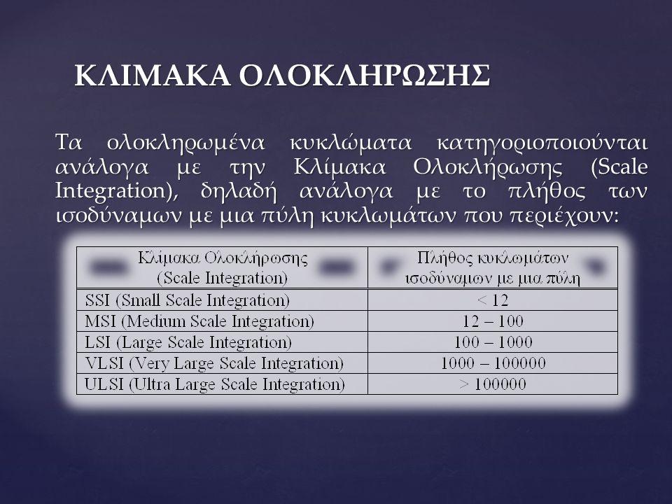 ΚΛΙΜΑΚΑ ΟΛΟΚΛΗΡΩΣΗΣ Τα ολοκληρωμένα κυκλώματα κατηγοριοποιούνται ανάλογα με την Κλίμακα Ολοκλήρωσης (Scale Integration), δηλαδή ανάλογα με το πλήθος των ισοδύναμων με μια πύλη κυκλωμάτων που περιέχουν: