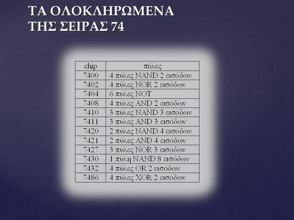 ΤΑ ΟΛΟΚΛΗΡΩΜΕΝΑ ΤΗΣ ΣΕΙΡΑΣ 74