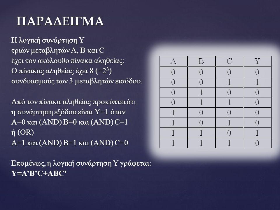 ΠΑΡΑΔΕΙΓΜΑ Η λογική συνάρτηση Y τριών μεταβλητών A, B και C έχει τον ακόλουθο πίνακα αληθείας: Ο πίνακας αληθείας έχει 8 (=2 3 ) συνδυασμούς των 3 μεταβλητών εισόδου.
