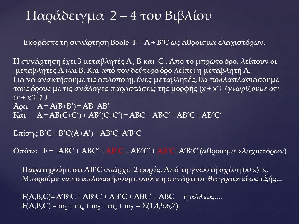 Παράδειγμα 2 – 4 του Βιβλίου Εκφράστε τη συνάρτηση Boole F = A + B'C ως άθροισμα ελαχιστόρων.