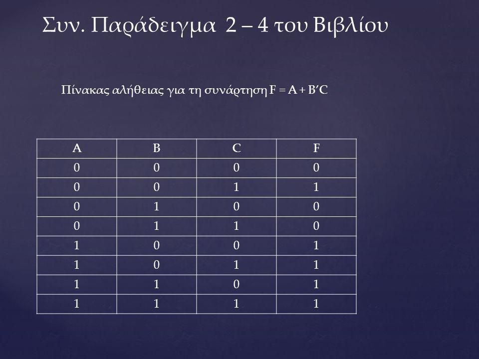 Συν. Παράδειγμα 2 – 4 του Βιβλίου Πίνακας αλήθειας για τη συνάρτηση F = A + B'C ABCF 0000 0011 0100 0110 1001 1011 1101 1111