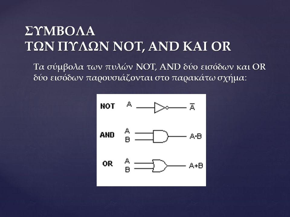 ΣΥΜΒΟΛΑ ΤΩΝ ΠΥΛΩΝ NOT, AND ΚΑΙ OR Τα σύμβολα των πυλών NOT, AND δύο εισόδων και OR δύο εισόδων παρουσιάζονται στο παρακάτω σχήμα: