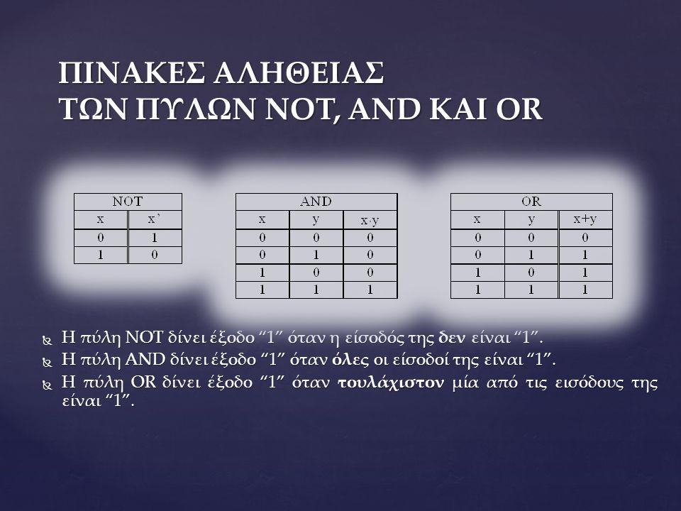 ΣΥΜΒΟΛΑ ΤΩΝ ΠΥΛΩΝ NAND ΚΑΙ NOR Τα σύμβολα των πυλών NAND δύο εισόδων και NOR δύο εισόδων παρουσιάζονται στο παρακάτω σχήμα:
