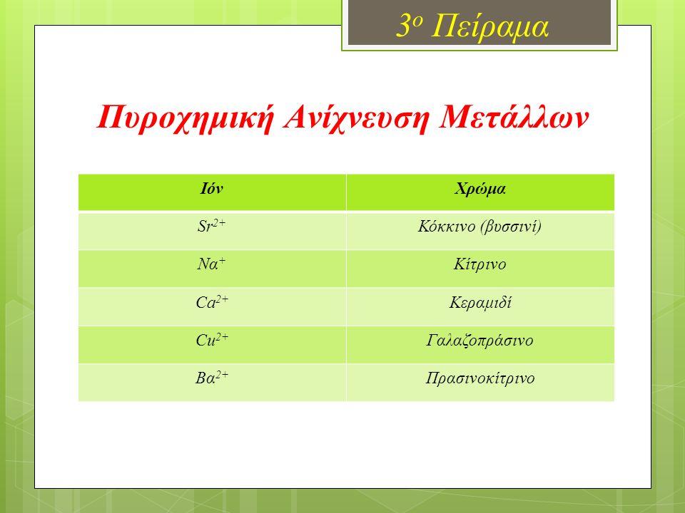 Πυροχημική Ανίχνευση Μετάλλων 3 ο Πείραμα ΙόνΧρώμα Sr 2+ Κόκκινο (βυσσινί) Να + Κίτρινο Ca 2+ Κεραμιδί Cu 2+ Γαλαζοπράσινο Βα 2+ Πρασινοκίτρινο