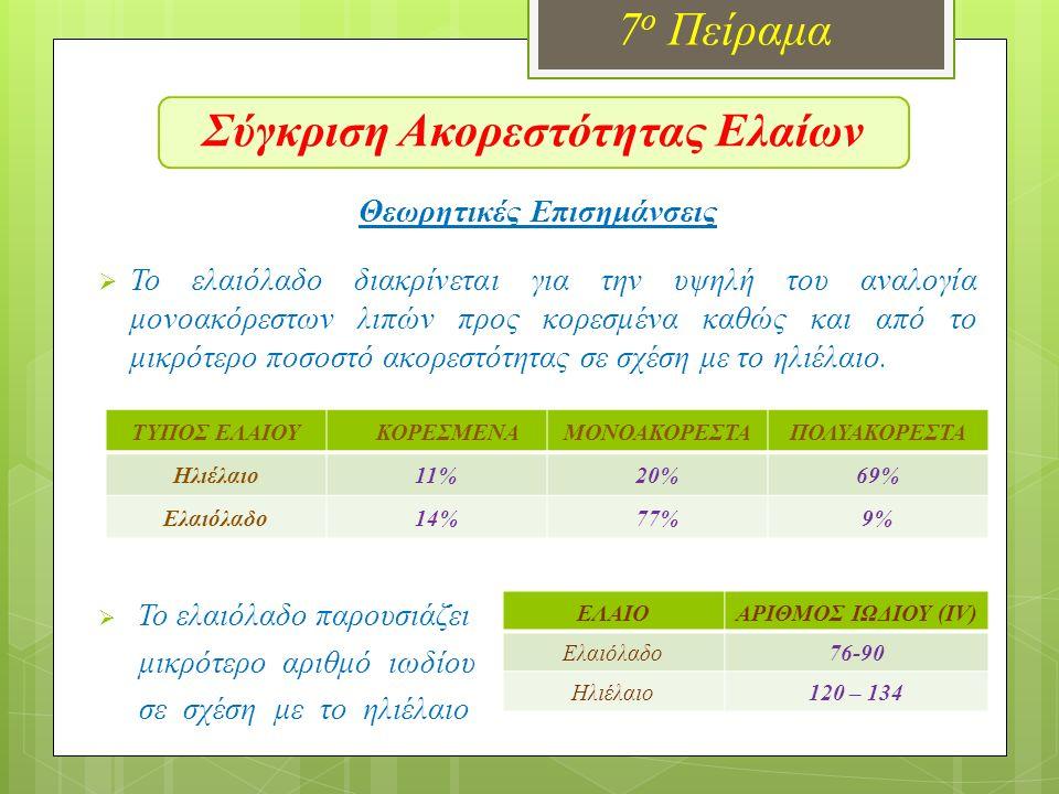 Σύγκριση Ακορεστότητας Ελαίων 7 ο Πείραμα Θεωρητικές Επισημάνσεις  Το ελαιόλαδο διακρίνεται για την υψηλή του αναλογία μονοακόρεστων λιπών προς κορεσ
