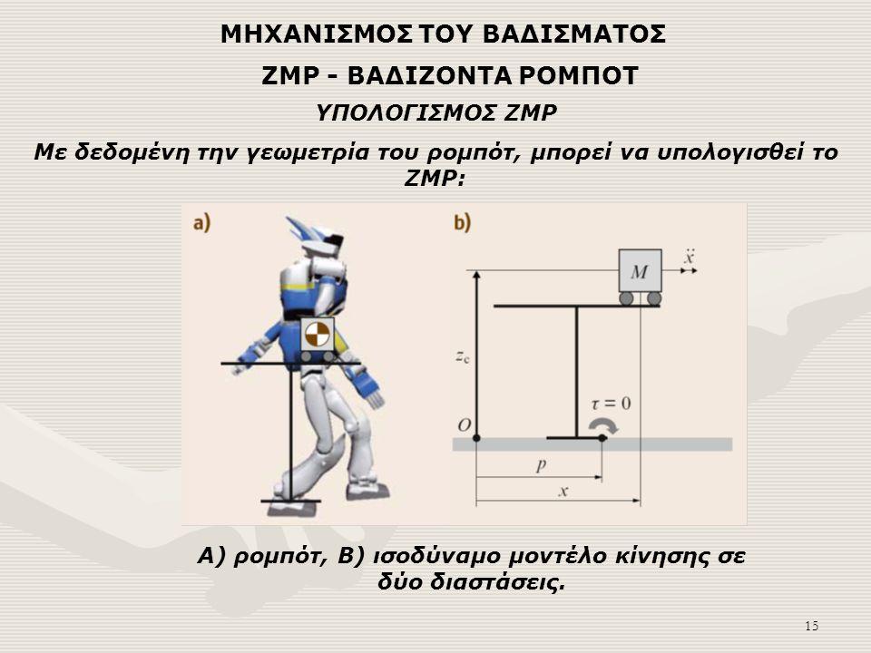 15 ZMP - ΒΑΔΙΖΟΝΤΑ ΡΟΜΠΟΤ ΥΠΟΛΟΓΙΣΜΟΣ ZMP Με δεδομένη την γεωμετρία του ρομπότ, μπορεί να υπολογισθεί το ΖΜΡ: Α) ρομπότ, Β) ισοδύναμο μοντέλο κίνησης σε δύο διαστάσεις.