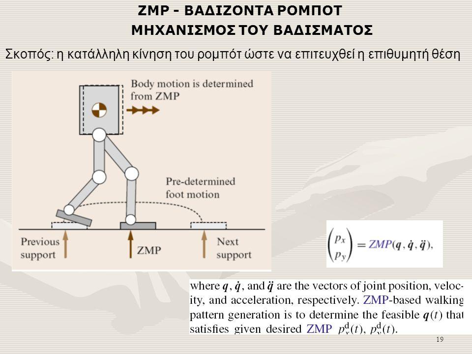 19 ΜΗΧΑΝΙΣΜΟΣ ΤΟΥ ΒΑΔΙΣΜΑΤΟΣ ZMP - ΒΑΔΙΖΟΝΤΑ ΡΟΜΠΟΤ Σκοπός: η κατάλληλη κίνηση του ρομπότ ώστε να επιτευχθεί η επιθυμητή θέση
