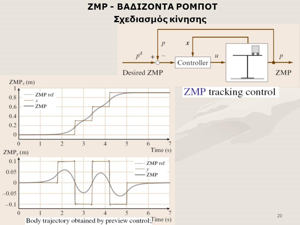 20 Σχεδιασμός κίνησης ZMP - ΒΑΔΙΖΟΝΤΑ ΡΟΜΠΟΤ