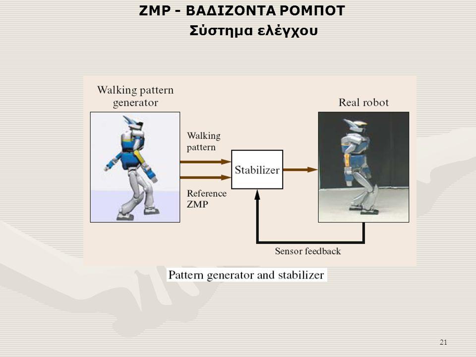 21 Σύστημα ελέγχου ZMP - ΒΑΔΙΖΟΝΤΑ ΡΟΜΠΟΤ