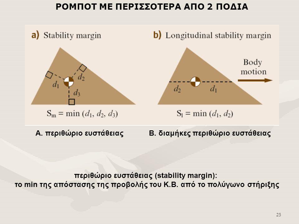 25 ΡΟΜΠΟΤ ΜΕ ΠΕΡΙΣΣΟΤΕΡΑ ΑΠΟ 2 ΠΟΔΙΑ περιθώριο ευστάθειας (stability margin): το min της απόστασης της προβολής του Κ.Β.