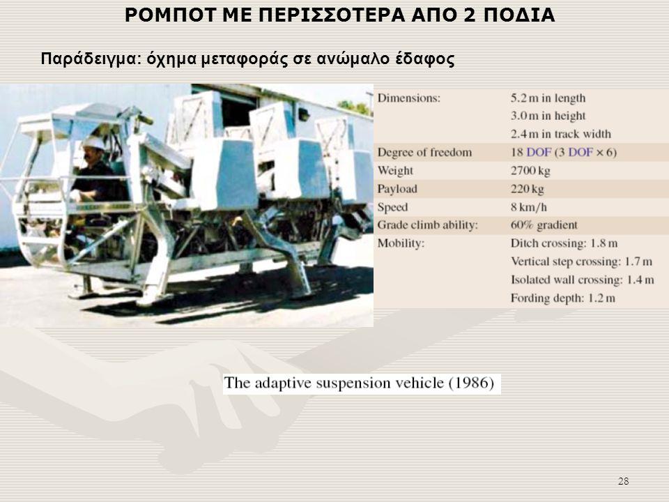 28 ΡΟΜΠΟΤ ΜΕ ΠΕΡΙΣΣΟΤΕΡΑ ΑΠΟ 2 ΠΟΔΙΑ Παράδειγμα: όχημα μεταφοράς σε ανώμαλο έδαφος