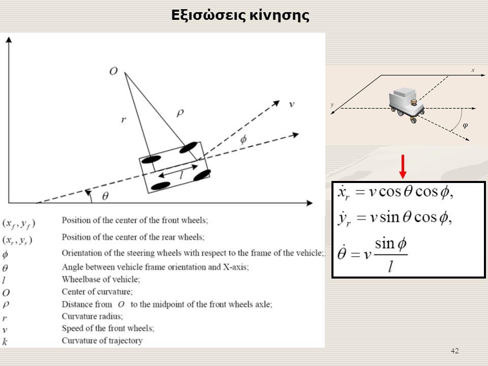 42 Εξισώσεις κίνησης