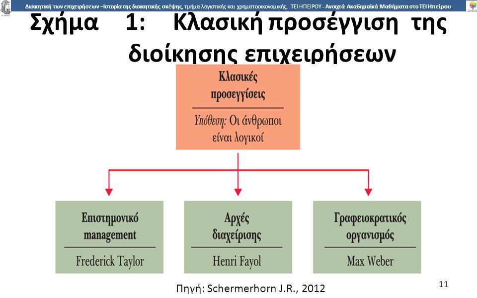 1 Διοικητική των επιχειρήσεων –Ιστορία της διοικητικής σκέψης, τμήμα λογιστικής και χρηματοοικονομικής, ΤΕΙ ΗΠΕΙΡΟΥ - Ανοιχτά Ακαδημαϊκά Μαθήματα στο ΤΕΙ Ηπείρου Σχήµα1:Κλασικήπροσέγγισητης διοίκησης επιχειρήσεων 11 Πηγή: Schermerhorn J.R., 2012