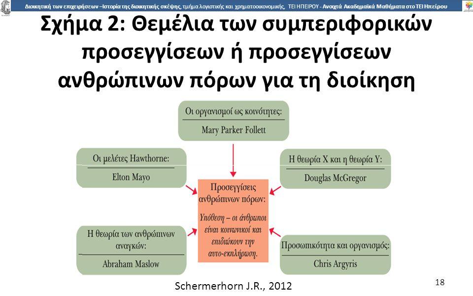 1818 Διοικητική των επιχειρήσεων –Ιστορία της διοικητικής σκέψης, τμήμα λογιστικής και χρηματοοικονομικής, ΤΕΙ ΗΠΕΙΡΟΥ - Ανοιχτά Ακαδημαϊκά Μαθήματα στο ΤΕΙ Ηπείρου Σχήµα 2: Θεµέλια των συµπεριφορικών προσεγγίσεων ή προσεγγίσεων ανθρώπινων πόρων για τη διοίκηση 18 Schermerhorn J.R., 2012