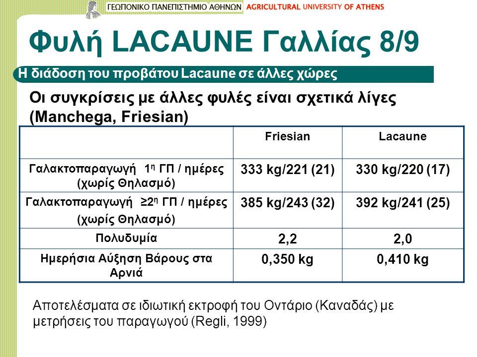 Φυλή LACAUNE Γαλλίας 8/9 Οι συγκρίσεις με άλλες φυλές είναι σχετικά λίγες (Manchega, Friesian) FriesianLacaune Γαλακτοπαραγωγή 1 η ΓΠ / ημέρες (χωρίς