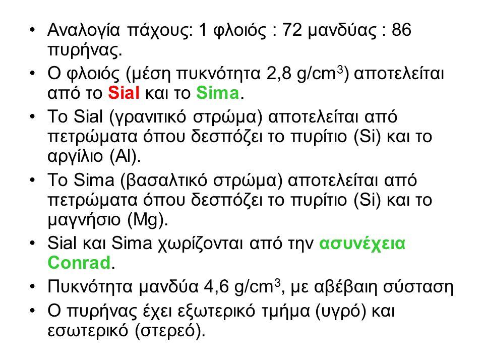 Αναλογία πάχους: 1 φλοιός : 72 μανδύας : 86 πυρήνας. Ο φλοιός (μέση πυκνότητα 2,8 g/cm 3 ) αποτελείται από το Sial και το Sima. Το Sial (γρανιτικό στρ