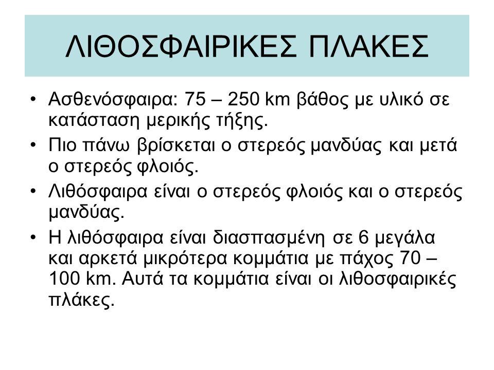 ΛΙΘΟΣΦΑΙΡΙΚΕΣ ΠΛΑΚΕΣ Ασθενόσφαιρα: 75 – 250 km βάθος με υλικό σε κατάσταση μερικής τήξης.