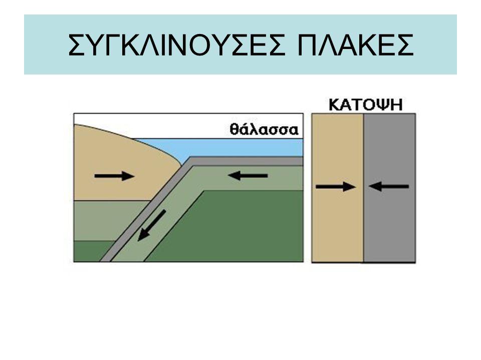 ΣΥΓΚΛΙΝΟΥΣΕΣ ΠΛΑΚΕΣ