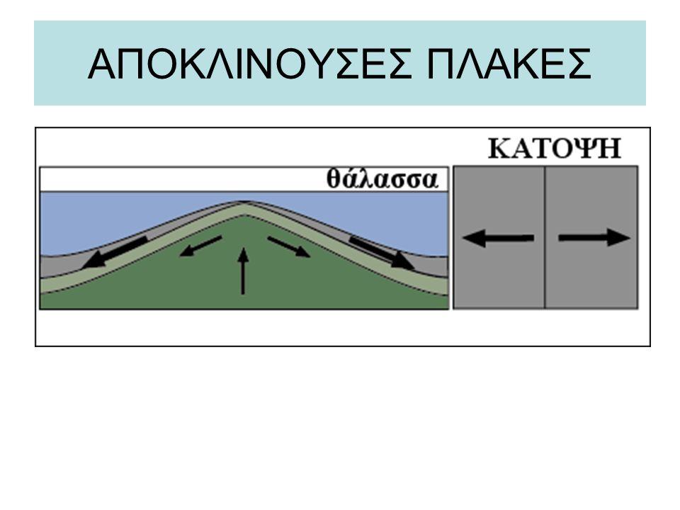 ΑΠΟΚΛΙΝΟΥΣΕΣ ΠΛΑΚΕΣ