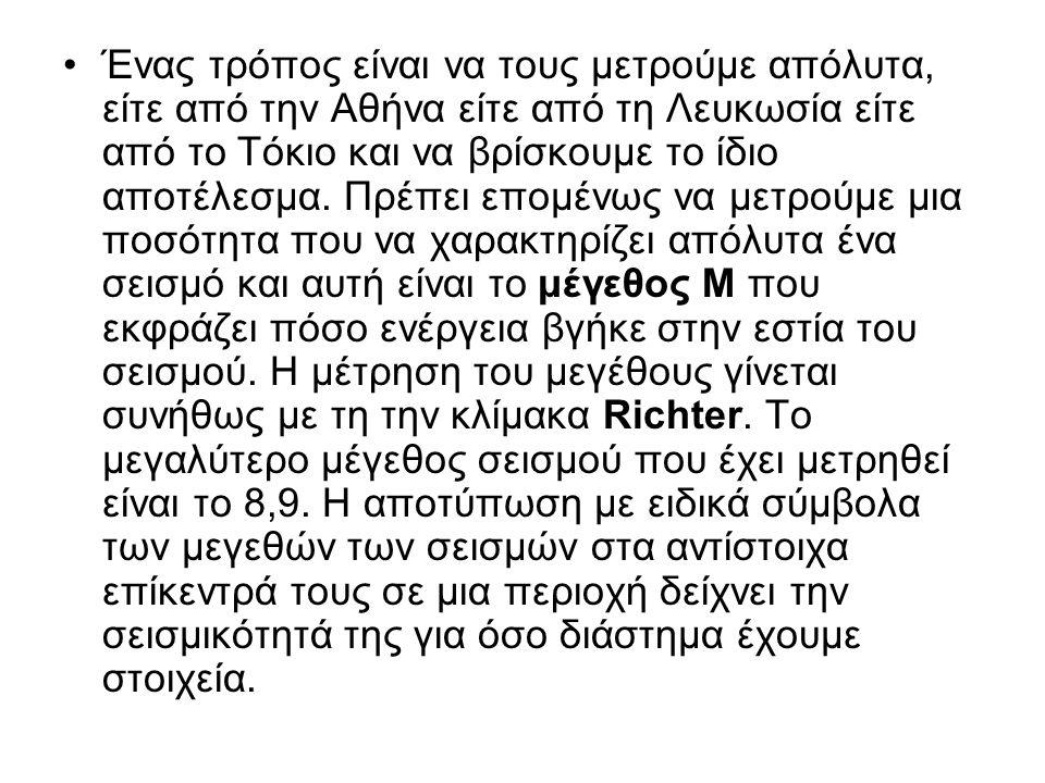 Ένας τρόπος είναι να τους μετρούμε απόλυτα, είτε από την Αθήνα είτε από τη Λευκωσία είτε από το Τόκιο και να βρίσκουμε το ίδιο αποτέλεσμα. Πρέπει επομ