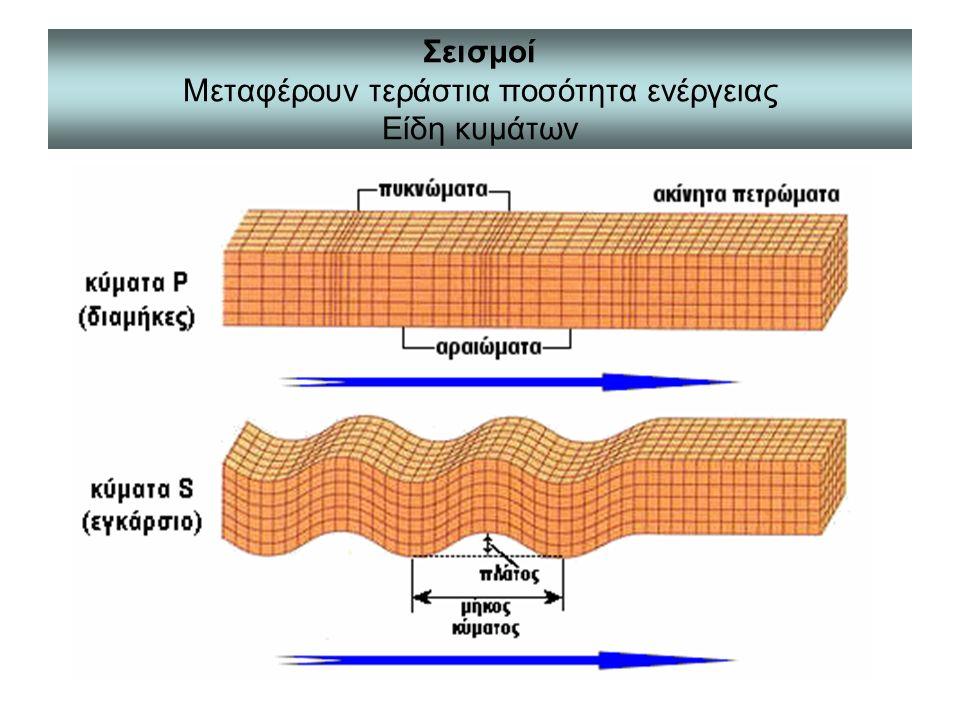 Σεισμοί Μεταφέρουν τεράστια ποσότητα ενέργειας Είδη κυμάτων