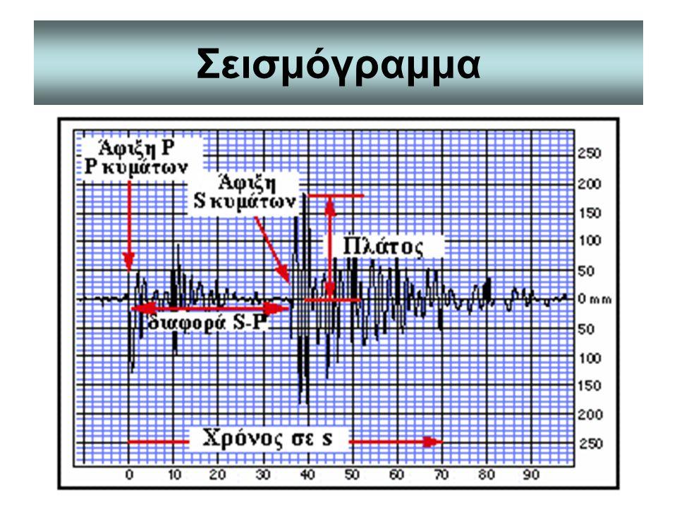 Σεισμόγραμμα