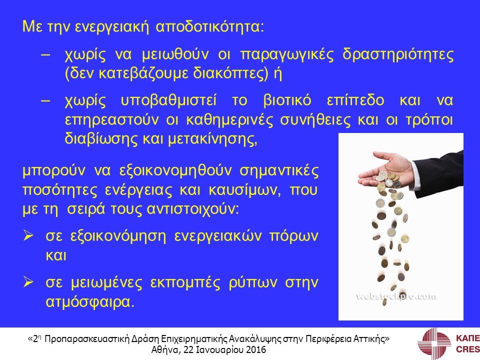 «2 η Προπαρασκευαστική Δράση Επιχειρηματικής Ανακάλυψης στην Περιφέρεια Αττικής» Αθήνα, 22 Ιανουαρίου 2016 Με την ενεργειακή αποδοτικότητα: –χωρίς να μειωθούν οι παραγωγικές δραστηριότητες (δεν κατεβάζουμε διακόπτες) ή –χωρίς υποβαθμιστεί το βιοτικό επίπεδο και να επηρεαστούν οι καθημερινές συνήθειες και οι τρόποι διαβίωσης και μετακίνησης, μπορούν να εξοικονομηθούν σημαντικές ποσότητες ενέργειας και καυσίμων, που με τη σειρά τους αντιστοιχούν:  σε εξοικονόμηση ενεργειακών πόρων και  σε μειωμένες εκπομπές ρύπων στην ατμόσφαιρα.