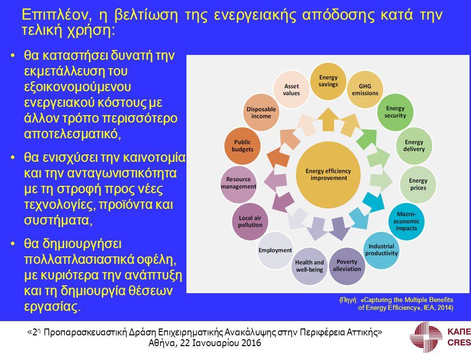 «2 η Προπαρασκευαστική Δράση Επιχειρηματικής Ανακάλυψης στην Περιφέρεια Αττικής» Αθήνα, 22 Ιανουαρίου 2016 θα καταστήσει δυνατή την εκμετάλλευση του εξοικονομούμενου ενεργειακού κόστους με άλλον τρόπο περισσότερο αποτελεσματικό, θα ενισχύσει την καινοτομία και την ανταγωνιστικότητα με τη στροφή προς νέες τεχνολογίες, προϊόντα και συστήματα, θα δημιουργήσει πολλαπλασιαστικά οφέλη, με κυριότερα την ανάπτυξη και τη δημιουργία θέσεων εργασίας.