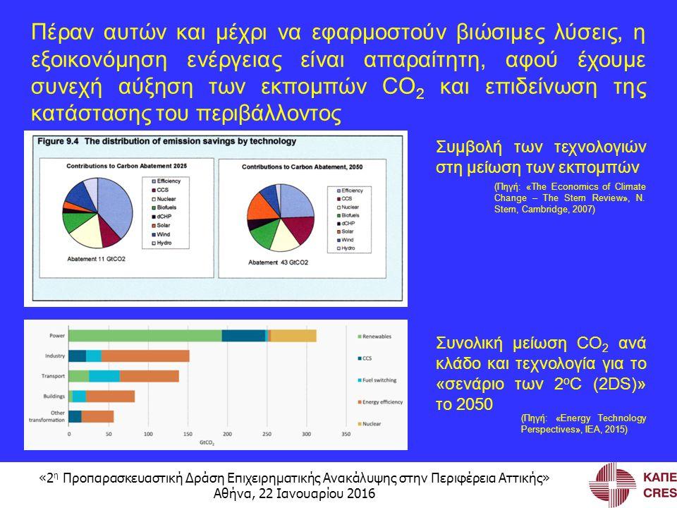 «2 η Προπαρασκευαστική Δράση Επιχειρηματικής Ανακάλυψης στην Περιφέρεια Αττικής» Αθήνα, 22 Ιανουαρίου 2016 Πέραν αυτών και μέχρι να εφαρμοστούν βιώσιμες λύσεις, η εξοικονόμηση ενέργειας είναι απαραίτητη, αφού έχουμε συνεχή αύξηση των εκπομπών CO 2 και επιδείνωση της κατάστασης του περιβάλλοντος Συμβολή των τεχνολογιών στη μείωση των εκπομπών (Πηγή: «The Economics of Climate Change – The Stern Review», N.