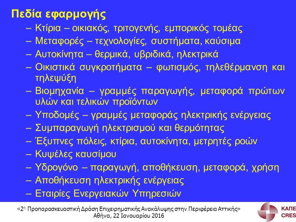 «2 η Προπαρασκευαστική Δράση Επιχειρηματικής Ανακάλυψης στην Περιφέρεια Αττικής» Αθήνα, 22 Ιανουαρίου 2016 Πεδία εφαρμογής –Κτίρια – οικιακός, τριτογενής, εμπορικός τομέας –Μεταφορές – τεχνολογίες, συστήματα, καύσιμα –Αυτοκίνητα – θερμικά, υβριδικά, ηλεκτρικά –Οικιστικά συγκροτήματα – φωτισμός, τηλεθέρμανση και τηλεψύξη –Βιομηχανία – γραμμές παραγωγής, μεταφορά πρώτων υλών και τελικών προϊόντων –Υποδομές – γραμμές μεταφοράς ηλεκτρικής ενέργειας –Συμπαραγωγή ηλεκτρισμού και θερμότητας –Έξυπνες πόλεις, κτίρια, αυτοκίνητα, μετρητές ροών –Κυψέλες καυσίμου –Υδρογόνο – παραγωγή, αποθήκευση, μεταφορά, χρήση –Αποθήκευση ηλεκτρικής ενέργειας –Εταιρίες Ενεργειακών Υπηρεσιών