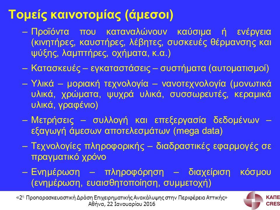 «2 η Προπαρασκευαστική Δράση Επιχειρηματικής Ανακάλυψης στην Περιφέρεια Αττικής» Αθήνα, 22 Ιανουαρίου 2016 Τομείς καινοτομίας (άμεσοι) –Προϊόντα που καταναλώνουν καύσιμα ή ενέργεια (κινητήρες, καυστήρες, λέβητες, συσκευές θέρμανσης και ψύξης, λαμπτήρες, οχήματα, κ.α.) –Κατασκευές – εγκαταστάσεις – συστήματα (αυτοματισμοί) –Υλικά – μοριακή τεχνολογία – νανοτεχνολογία (μονωτικά υλικά, χρώματα, ψυχρά υλικά, συσσωρευτές, κεραμικά υλικά, γραφένιο) –Μετρήσεις – συλλογή και επεξεργασία δεδομένων – εξαγωγή άμεσων αποτελεσμάτων (mega data) –Τεχνολογίες πληροφορικής – διαδραστικές εφαρμογές σε πραγματικό χρόνο –Ενημέρωση – πληροφόρηση – διαχείριση κόσμου (ενημέρωση, ευαισθητοποίηση, συμμετοχή)