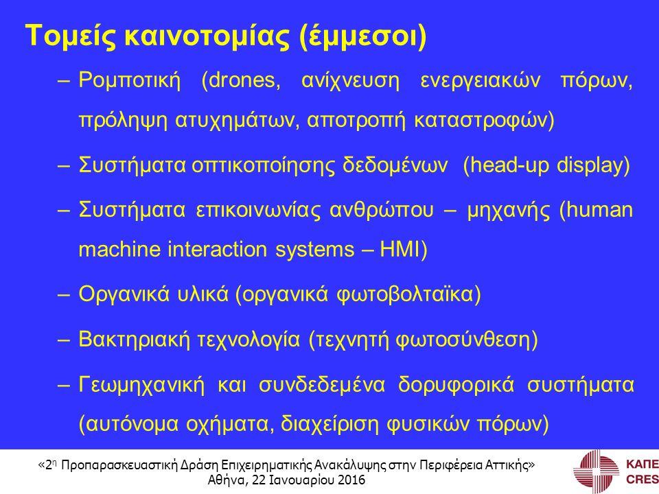 «2 η Προπαρασκευαστική Δράση Επιχειρηματικής Ανακάλυψης στην Περιφέρεια Αττικής» Αθήνα, 22 Ιανουαρίου 2016 Τομείς καινοτομίας (έμμεσοι) –Ρομποτική (drones, ανίχνευση ενεργειακών πόρων, πρόληψη ατυχημάτων, αποτροπή καταστροφών) –Συστήματα οπτικοποίησης δεδομένων (head-up display) –Συστήματα επικοινωνίας ανθρώπου – μηχανής (human machine interaction systems – HMI) –Οργανικά υλικά (οργανικά φωτοβολταϊκα) –Βακτηριακή τεχνολογία (τεχνητή φωτοσύνθεση) –Γεωμηχανική και συνδεδεμένα δορυφορικά συστήματα (αυτόνομα οχήματα, διαχείριση φυσικών πόρων)